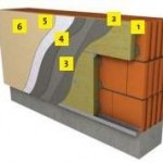 EPS kontra kőzetgyapot hőszigetelő rendszer